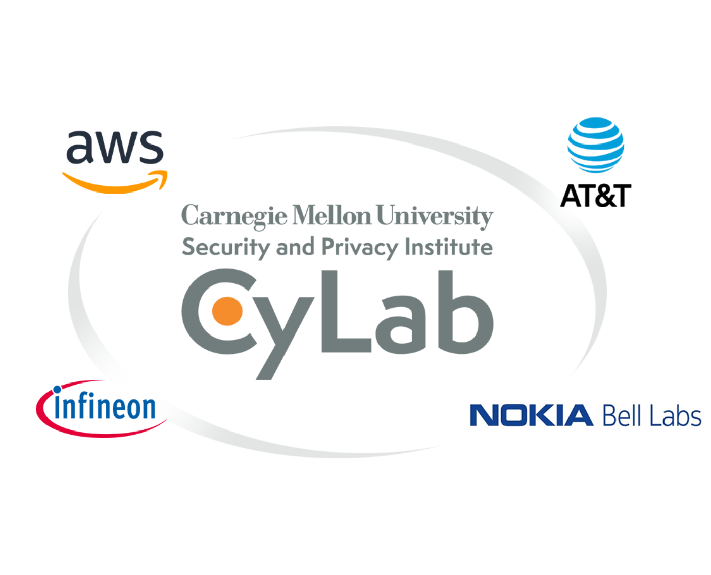 Cylab logo as well as amazon, AT&T, infineon, and Nokia Bell Labs logos